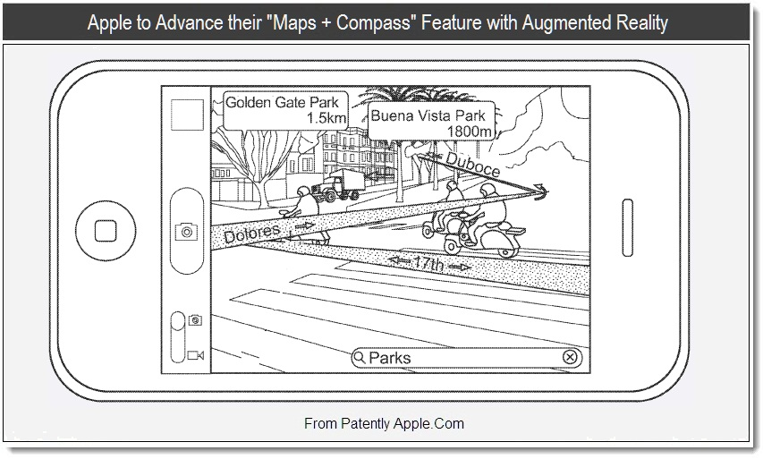 Apple implementing Augmented Reality